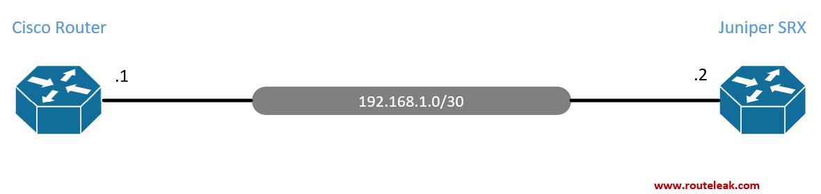 RouteLeakJuniper SRX - IPv4 Forwarding Mode - Packet Based vs Flow
